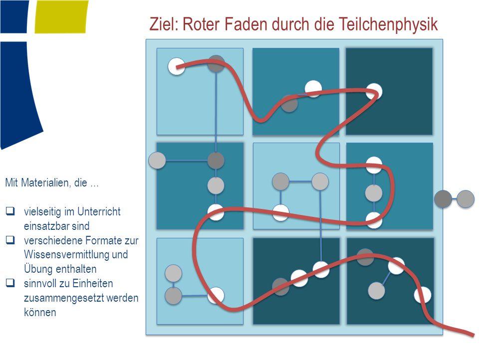 Ziel: Roter Faden durch die Teilchenphysik Mit Materialien, die...