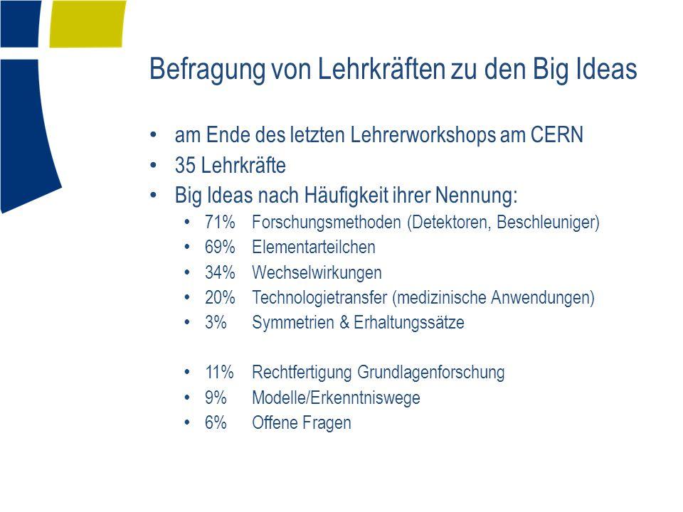 Befragung von Lehrkräften zu den Big Ideas am Ende des letzten Lehrerworkshops am CERN 35 Lehrkräfte Big Ideas nach Häufigkeit ihrer Nennung: 71% Forschungsmethoden (Detektoren, Beschleuniger) 69% Elementarteilchen 34% Wechselwirkungen 20% Technologietransfer (medizinische Anwendungen) 3% Symmetrien & Erhaltungssätze 11% Rechtfertigung Grundlagenforschung 9% Modelle/Erkenntniswege 6% Offene Fragen