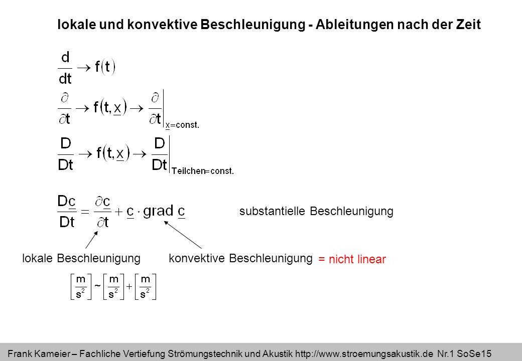 Frank Kameier – Fachliche Vertiefung Strömungstechnik und Akustik http://www.stroemungsakustik.de Nr.2 SoSe15 konvektive Beschleunigung 2 1 2 1 lokale Beschleunigung nicht linear Bsp.