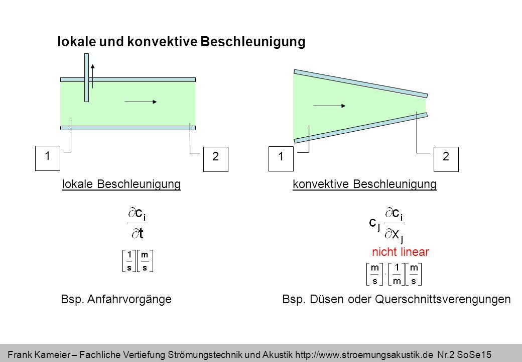 Frank Kameier – Fachliche Vertiefung Strömungstechnik und Akustik http://www.stroemungsakustik.de Nr.2 SoSe15 konvektive Beschleunigung 2 1 2 1 lokale