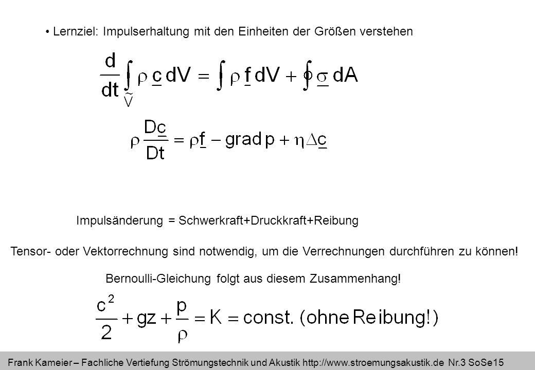 Frank Kameier – Fachliche Vertiefung Strömungstechnik und Akustik http://www.stroemungsakustik.de Nr.4 SoSe15 Lernziel: Massenerhaltung mit den Einheiten der Größen verstehen Die zeitliche Änderung der Masse in einem materiellen Volumen ist null.