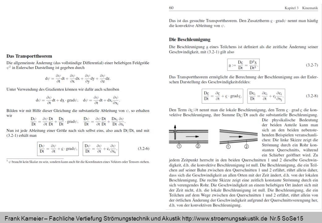 Frank Kameier – Fachliche Vertiefung Strömungstechnik und Akustik http://www.stroemungsakustik.de Nr.6 SoSe15