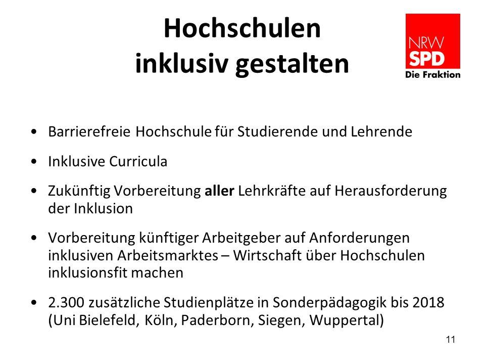 Hochschulen inklusiv gestalten Barrierefreie Hochschule für Studierende und Lehrende Inklusive Curricula Zukünftig Vorbereitung aller Lehrkräfte auf Herausforderung der Inklusion Vorbereitung künftiger Arbeitgeber auf Anforderungen inklusiven Arbeitsmarktes – Wirtschaft über Hochschulen inklusionsfit machen 2.300 zusätzliche Studienplätze in Sonderpädagogik bis 2018 (Uni Bielefeld, Köln, Paderborn, Siegen, Wuppertal) 11