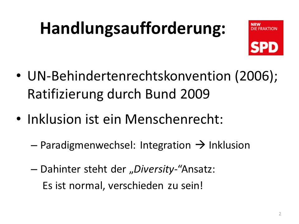 """Handlungsaufforderung: UN-Behindertenrechtskonvention (2006); Ratifizierung durch Bund 2009 Inklusion ist ein Menschenrecht: – Paradigmenwechsel: Integration  Inklusion – Dahinter steht der """"Diversity- Ansatz: Es ist normal, verschieden zu sein."""
