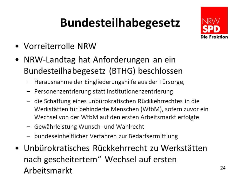 Bundesteilhabegesetz Vorreiterrolle NRW NRW-Landtag hat Anforderungen an ein Bundesteilhabegesetz (BTHG) beschlossen –Herausnahme der Eingliederungshilfe aus der Fürsorge, –Personenzentrierung statt Institutionenzentrierung –die Schaffung eines unbürokratischen Rückkehrrechtes in die Werkstätten für behinderte Menschen (WfbM), sofern zuvor ein Wechsel von der WfbM auf den ersten Arbeitsmarkt erfolgte –Gewährleistung Wunsch- und Wahlrecht –bundeseinheitlicher Verfahren zur Bedarfsermittlung Unbürokratisches Rückkehrrecht zu Werkstätten nach gescheitertem Wechsel auf ersten Arbeitsmarkt 24