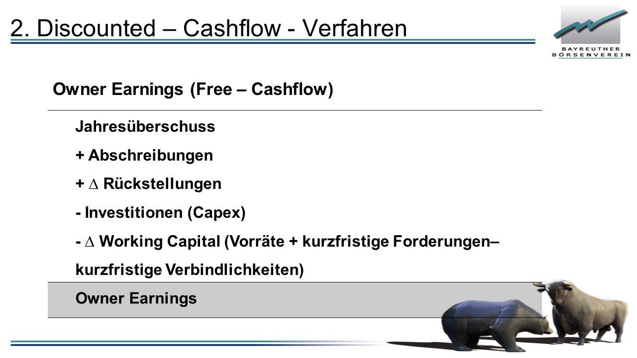 2. Discounted – Cashflow - Verfahren Owner Earnings (Free – Cashflow) Jahresüberschuss + Abschreibungen + ∆ Rückstellungen - Investitionen (Capex) - ∆