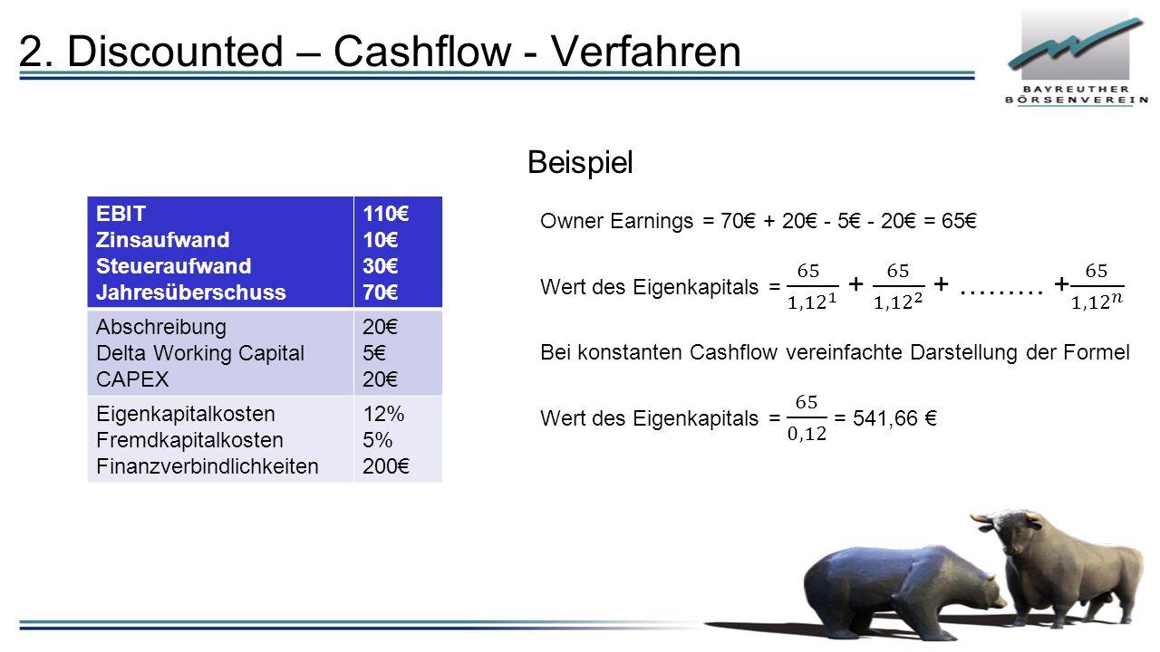2. Discounted – Cashflow - Verfahren Beispiel EBIT Zinsaufwand Steueraufwand Jahresüberschuss 110€ 10€ 30€ 70€ Abschreibung Delta Working Capital CAPE