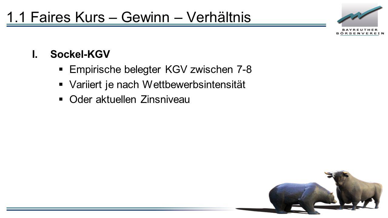 1.1 Faires Kurs – Gewinn – Verhältnis I.Sockel-KGV  Empirische belegter KGV zwischen 7-8  Variiert je nach Wettbewerbsintensität  Oder aktuellen Zi