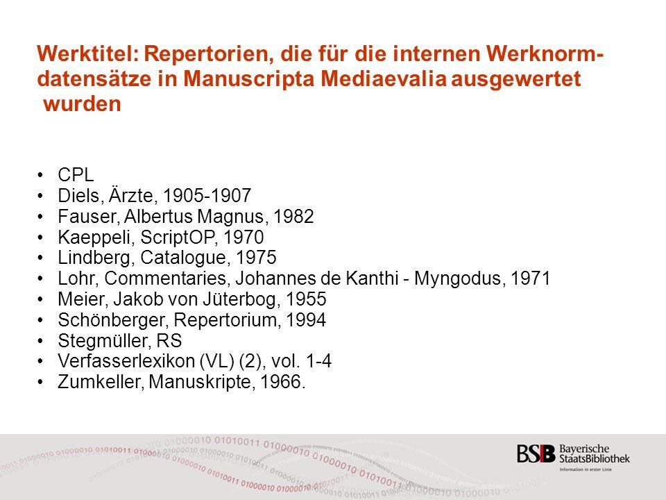 Werktitel: Repertorien, die für die internen Werknorm- datensätze in Manuscripta Mediaevalia ausgewertet wurden CPL Diels, Ärzte, 1905-1907 Fauser, Albertus Magnus, 1982 Kaeppeli, ScriptOP, 1970 Lindberg, Catalogue, 1975 Lohr, Commentaries, Johannes de Kanthi - Myngodus, 1971 Meier, Jakob von Jüterbog, 1955 Schönberger, Repertorium, 1994 Stegmüller, RS Verfasserlexikon (VL) (2), vol.