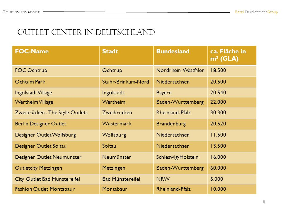 Retail Development Group Tourismusmagnet Outlet Center in Deutschland 9 FOC-NameStadtBundeslandca.