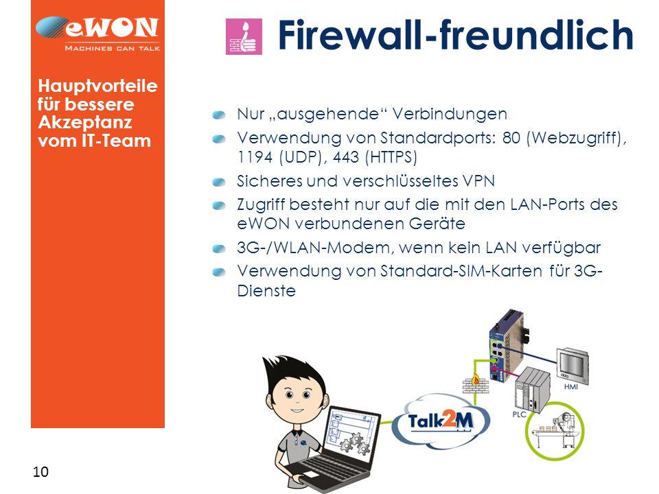 """10 Firewall-freundlich Hauptvorteile für bessere Akzeptanz vom IT-Team Nur """"ausgehende Verbindungen Verwendung von Standardports: 80 (Webzugriff), 1194 (UDP), 443 (HTTPS) Sicheres und verschlüsseltes VPN Zugriff besteht nur auf die mit den LAN-Ports des eWON verbundenen Geräte 3G-/WLAN-Modem, wenn kein LAN verfügbar Verwendung von Standard-SIM-Karten für 3G- Dienste"""