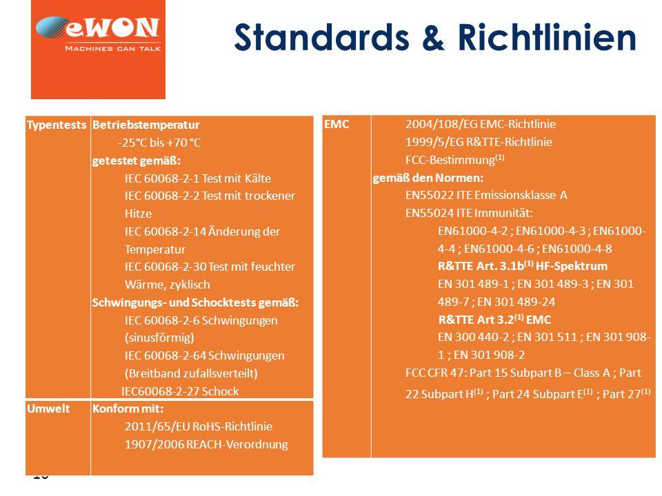 16 Standards & Richtlinien Typentests Betriebstemperatur -25°C bis +70 °C getestet gemäß: IEC 60068-2-1 Test mit Kälte IEC 60068-2-2 Test mit trockener Hitze IEC 60068-2-14 Änderung der Temperatur IEC 60068-2-30 Test mit feuchter Wärme, zyklisch Schwingungs- und Schocktests gemäß: IEC 60068-2-6 Schwingungen (sinusförmig) IEC 60068-2-64 Schwingungen (Breitband zufallsverteilt) IEC60068-2-27 Schock UmweltKonform mit: 2011/65/EU RoHS-Richtlinie 1907/2006 REACH-Verordnung EMC2004/108/EG EMC-Richtlinie 1999/5/EG R&TTE-Richtlinie FCC-Bestimmung (1) gemäß den Normen: EN55022 ITE Emissionsklasse A EN55024 ITE Immunität: EN61000-4-2 ; EN61000-4-3 ; EN61000- 4-4 ; EN61000-4-6 ; EN61000-4-8 R&TTE Art.