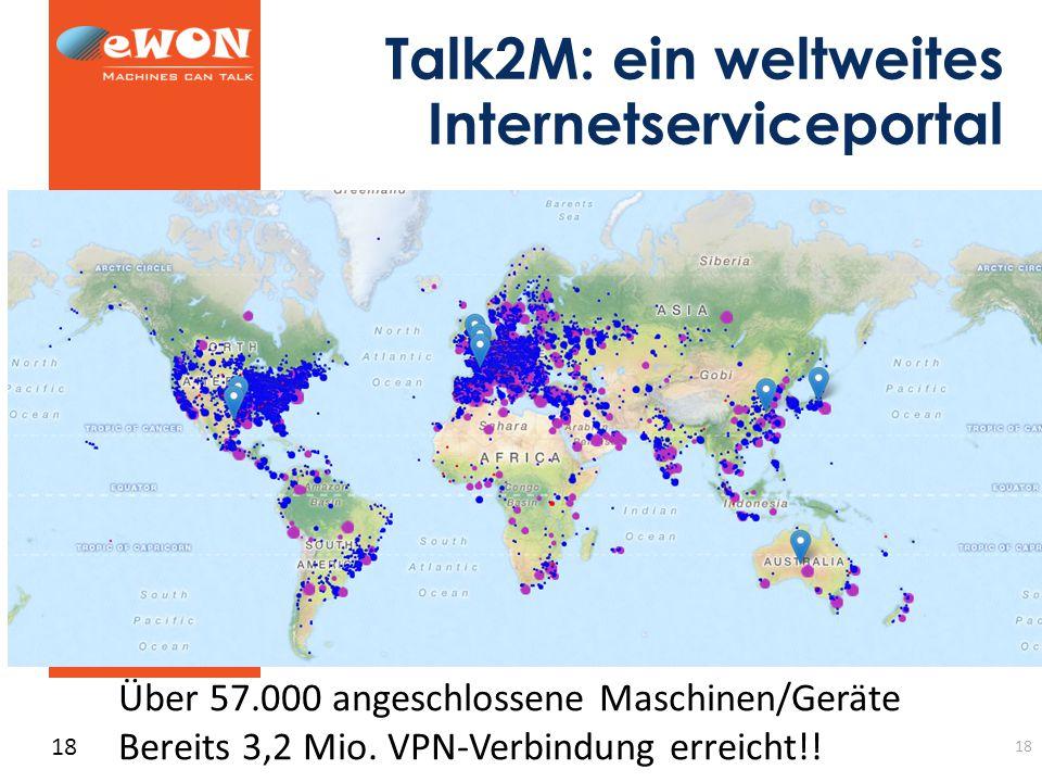 18 Talk2M: ein weltweites Internetserviceportal 18 Über 57.000 angeschlossene Maschinen/Geräte Bereits 3,2 Mio.