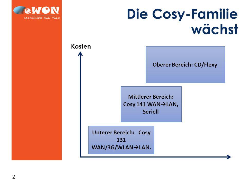 2 Die Cosy-Familie wächst Kosten Mittlerer Bereich: Cosy 141 WAN→LAN, Seriell Oberer Bereich: CD/Flexy Unterer Bereich: Cosy 131 WAN/3G/WLAN→LAN.