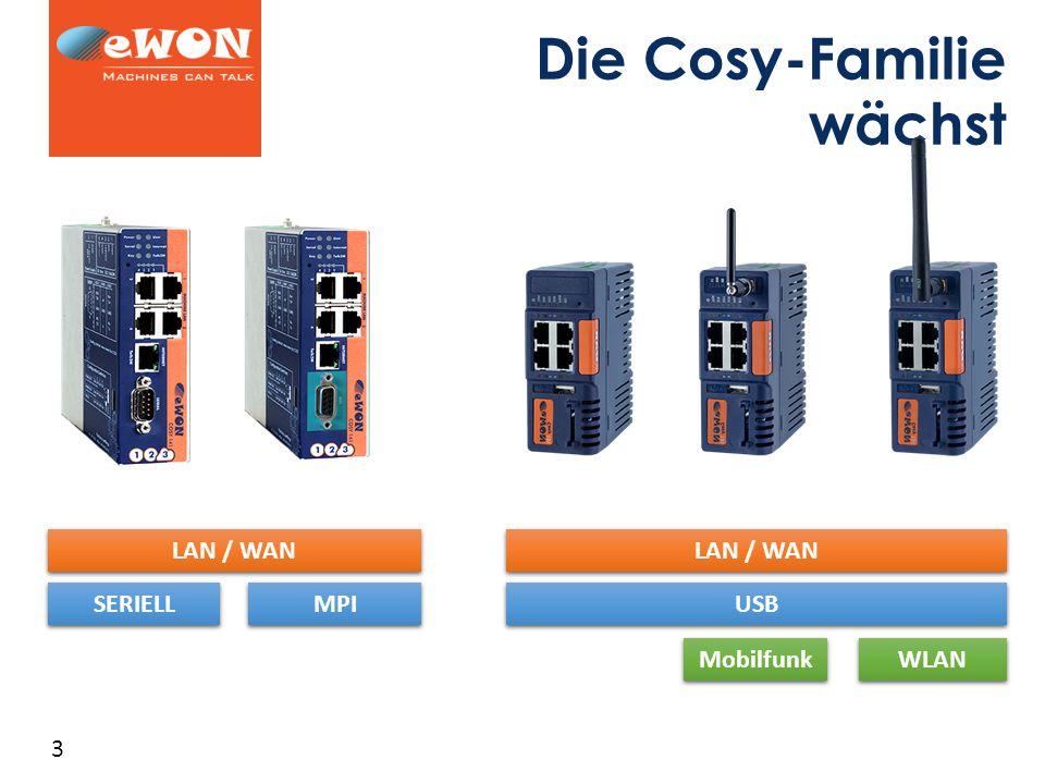 3 Die Cosy-Familie wächst LAN / WAN SERIELL MPI USB Mobilfunk WLAN