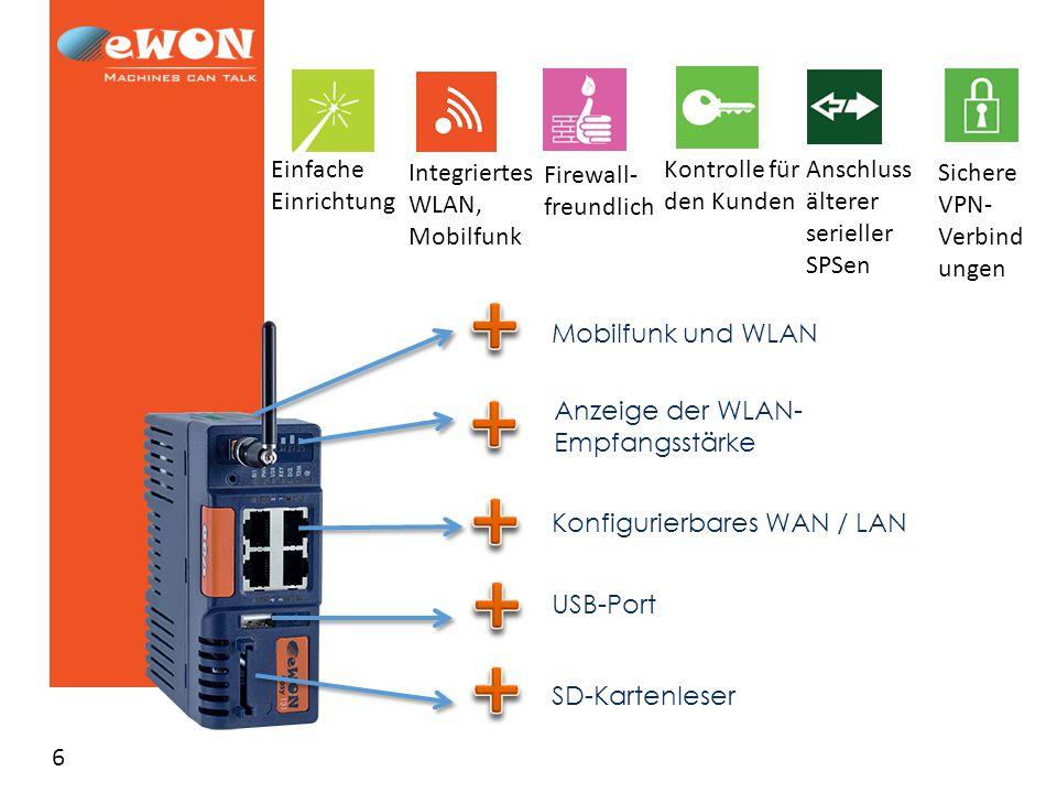 6 Konfigurierbares WAN / LAN Anzeige der WLAN- Empfangsstärke USB-Port SD-Kartenleser Mobilfunk und WLAN Einfache Einrichtung Integriertes WLAN, Mobilfunk Firewall- freundlich Kontrolle für den Kunden Anschluss älterer serieller SPSen Sichere VPN- Verbind ungen