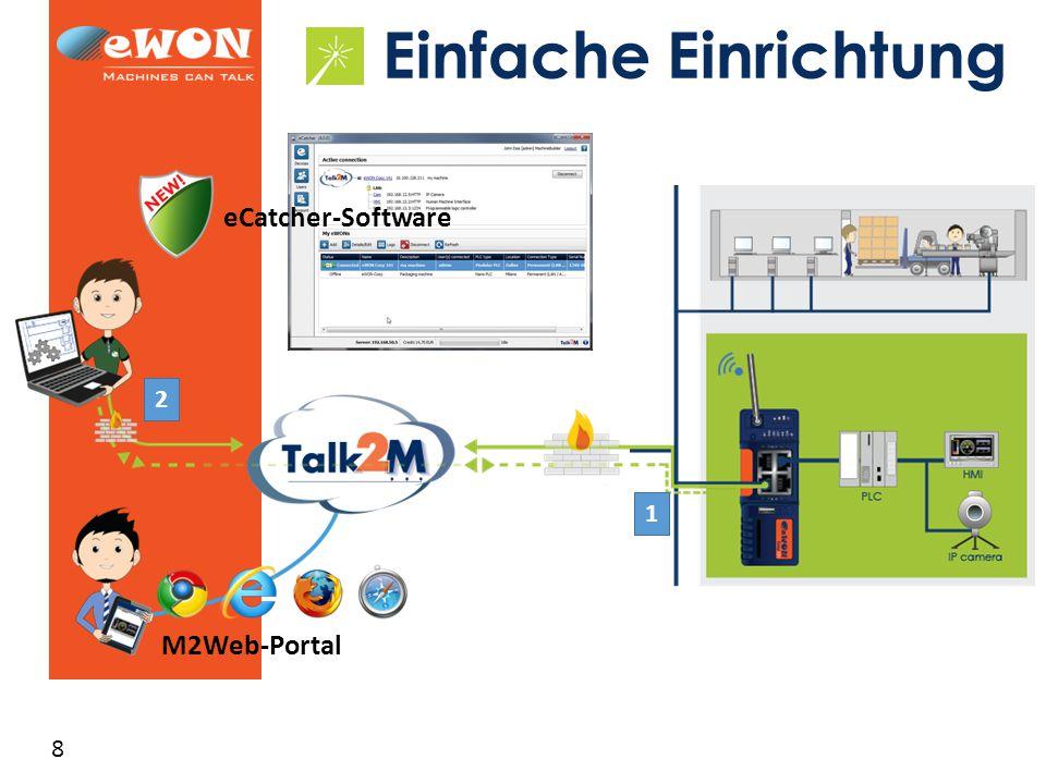 8 Einfache Einrichtung M2Web-Portal 1 2 eCatcher-Software