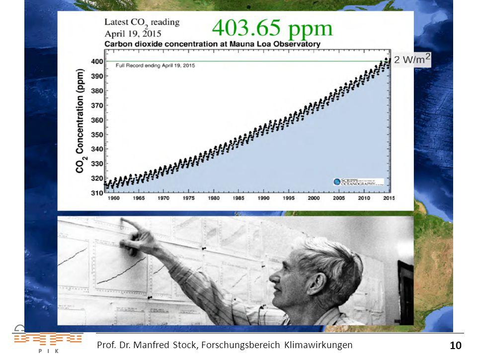 10 Prof. Dr. Manfred Stock, Forschungsbereich Klimawirkungen