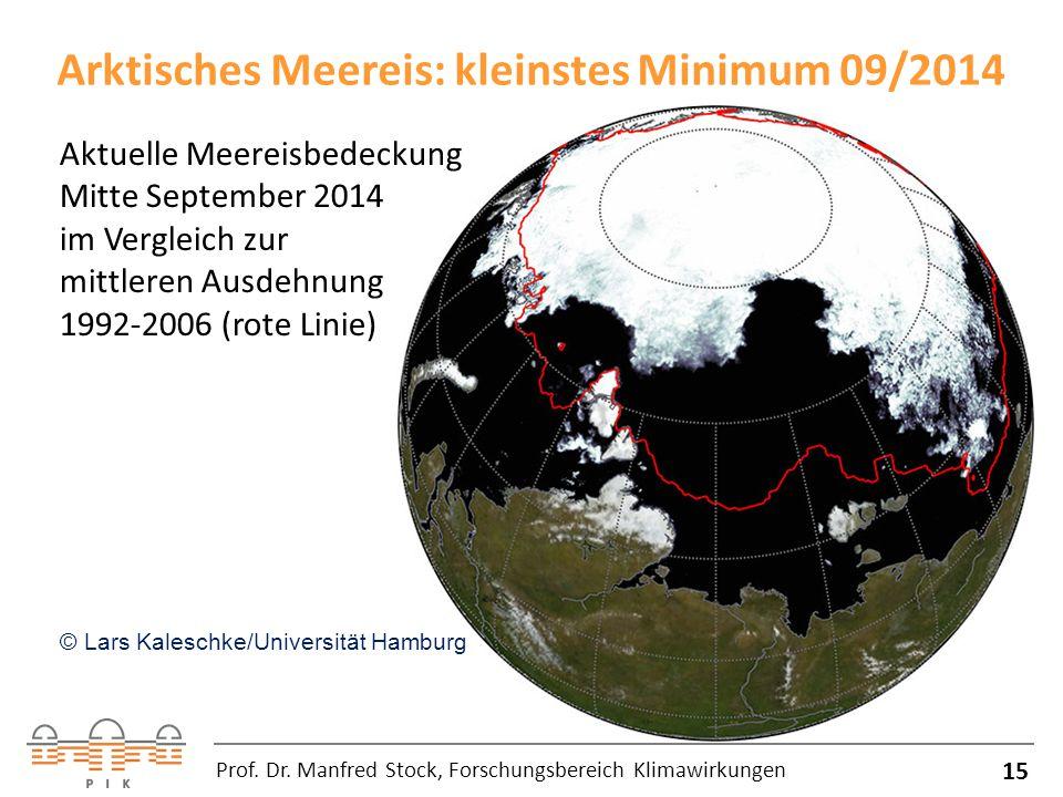 Arktisches Meereis: kleinstes Minimum 09/2014 15 Prof.