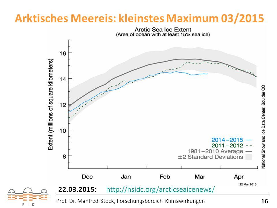 Arktisches Meereis: kleinstes Maximum 03/2015 16 Prof.