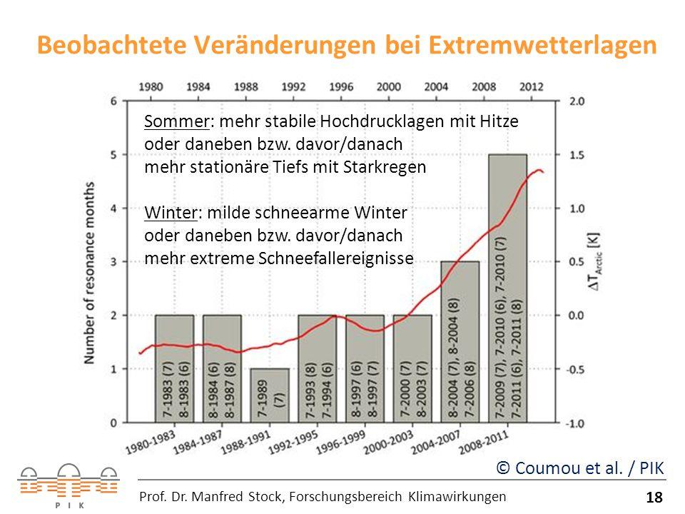 Beobachtete Veränderungen bei Extremwetterlagen 18 Prof.