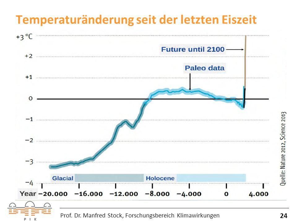 Temperaturänderung seit der letzten Eiszeit 24 Prof.