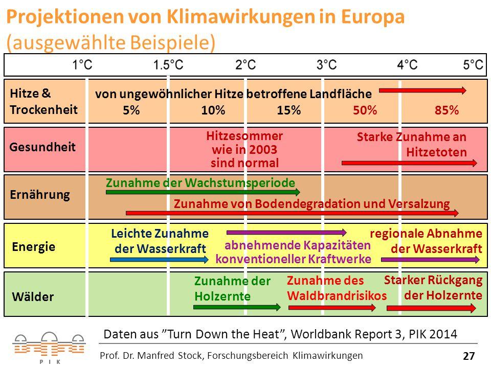 Projektionen von Klimawirkungen in Europa (ausgewählte Beispiele) Prof.
