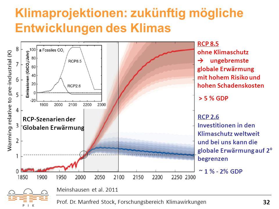Klimaprojektionen: zukünftig mögliche Entwicklungen des Klimas RCP-Szenarien der Globalen Erwärmung RCP 8.5 ohne Klimaschutz → ungebremste globale Erwärmung mit hohem Risiko und hohen Schadenskosten > 5 % GDP RCP 2.6 Investitionen in den Klimaschutz weltweit und bei uns kann die globale Erwärmung auf 2° begrenzen ~ 1 % - 2% GDP 32 Prof.