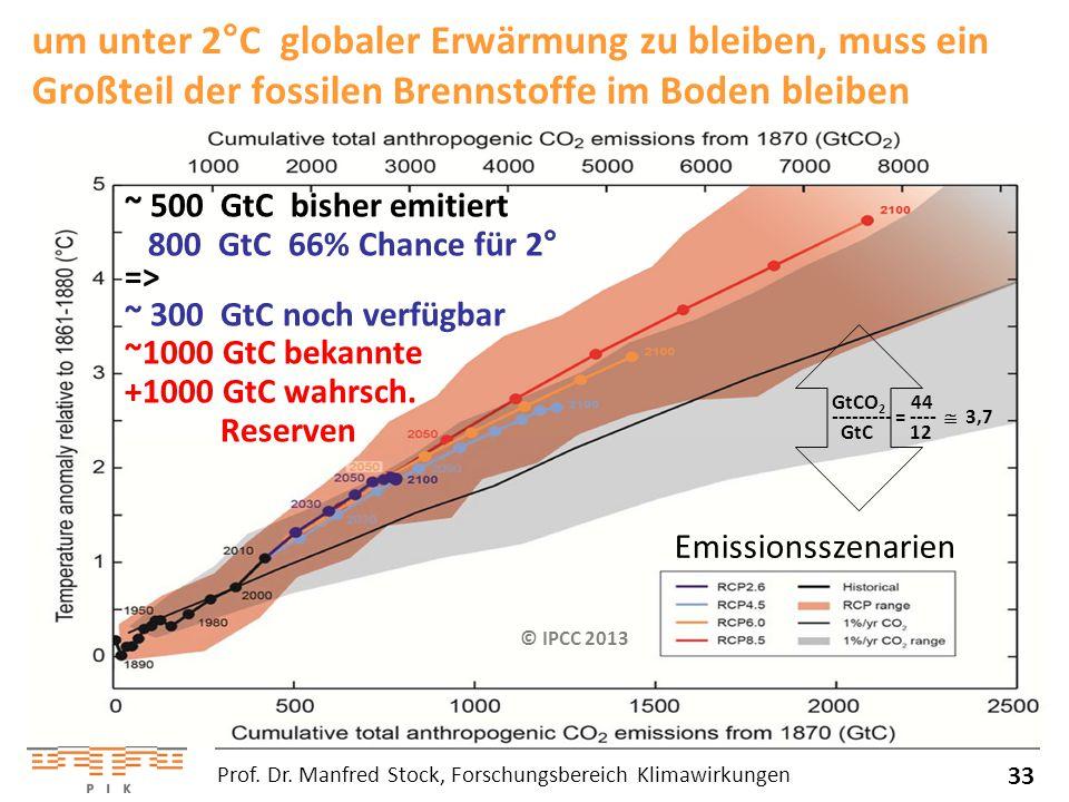 um unter 2°C globaler Erwärmung zu bleiben, muss ein Großteil der fossilen Brennstoffe im Boden bleiben 33 Prof.