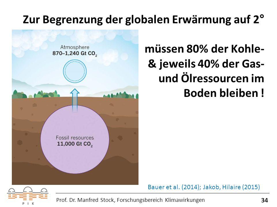 Zur Begrenzung der globalen Erwärmung auf 2° müssen 80% der Kohle- & jeweils 40% der Gas- und Ölressourcen im Boden bleiben .