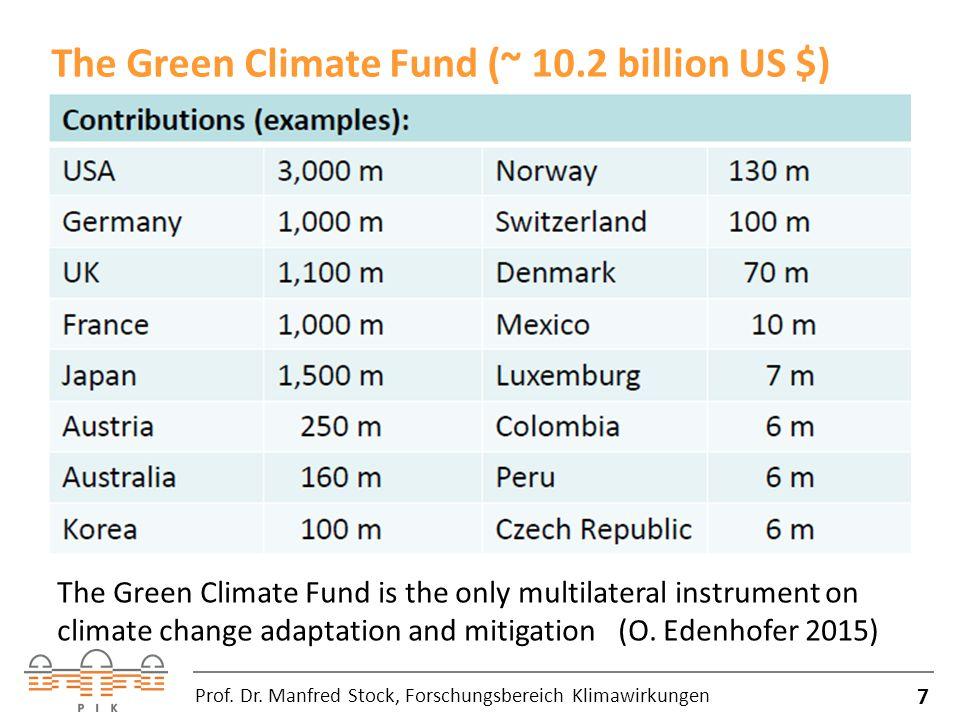 Was bedeutet welcher Klimawandel für uns.