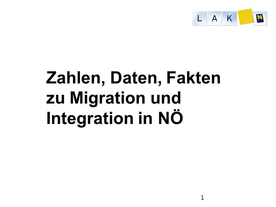 1 Zahlen, Daten, Fakten zu Migration und Integration in NÖ