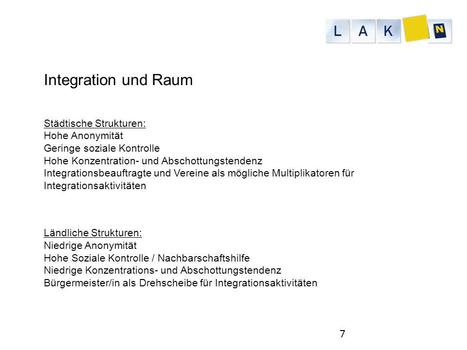 7 Integration und Raum Städtische Strukturen: Hohe Anonymität Geringe soziale Kontrolle Hohe Konzentration- und Abschottungstendenz Integrationsbeauft