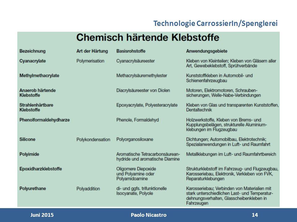 14 Juni 2015Paolo Nicastro14 Technologie CarrossierIn/Spenglerei