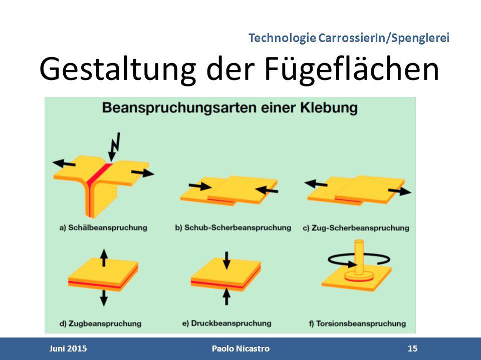 15 Juni 2015Paolo Nicastro15 Technologie CarrossierIn/Spenglerei Gestaltung der Fügeflächen