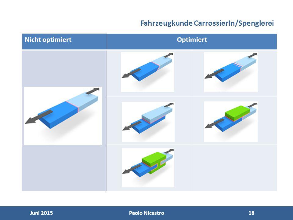 18 Juni 2015Paolo Nicastro18 Fahrzeugkunde CarrossierIn/Spenglerei Nicht optimiertOptimiert