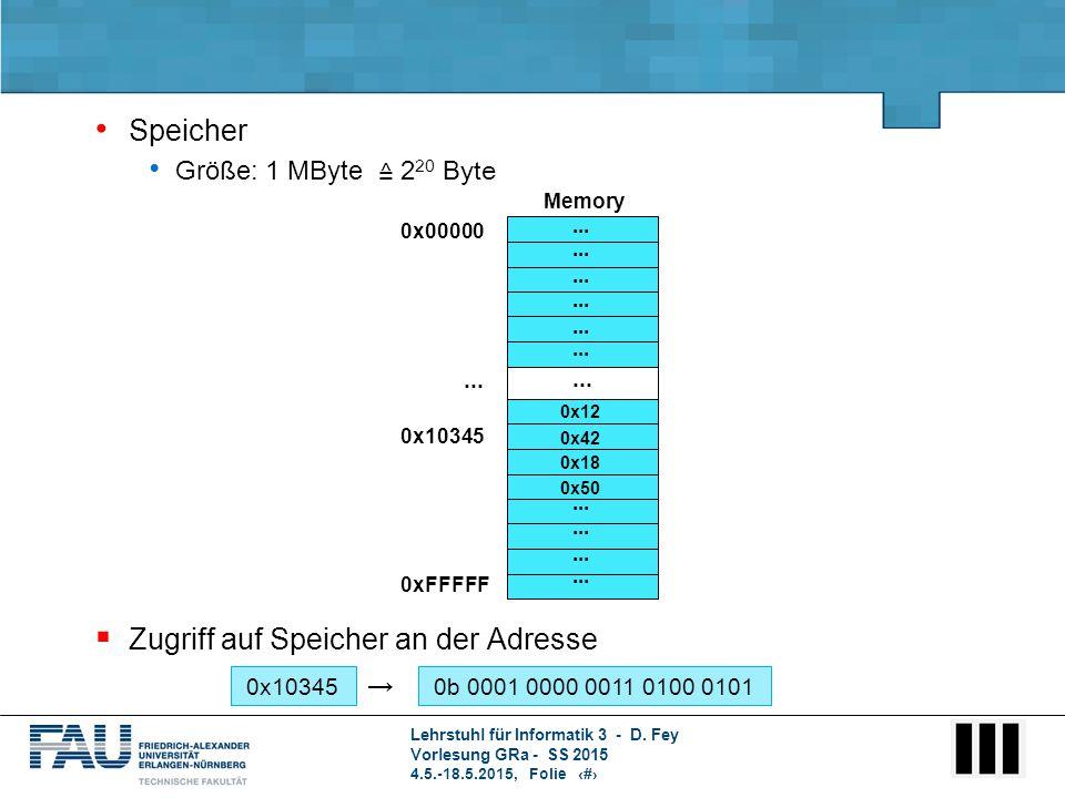 Lehrstuhl für Informatik 3 - D. Fey Vorlesung GRa - SS 2015 4.5.-18.5.2015, Folie 3 Speicher Größe: 1 MByte ≙ 2 20 Byte  Zugriff auf Speicher an der