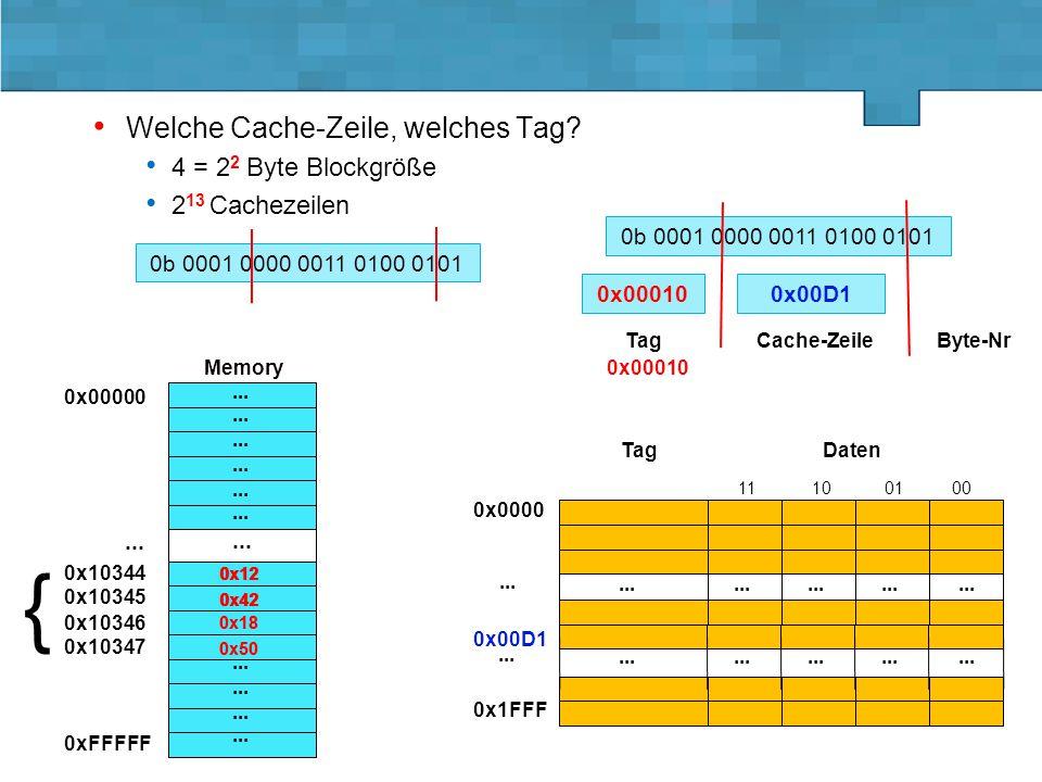 Lehrstuhl für Informatik 3 - D. Fey Vorlesung GRa - SS 2015 4.5.-18.5.2015, Folie 4 0x00D1 Welche Cache-Zeile, welches Tag? 4 = 2 2 Byte Blockgröße 2
