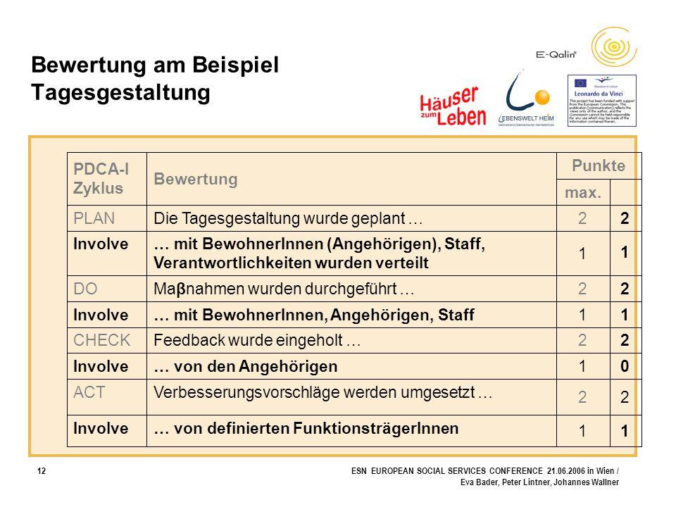 12ESN EUROPEAN SOCIAL SERVICES CONFERENCE 21.06.2006 in Wien / Eva Bader, Peter Lintner, Johannes Wallner Bewertung am Beispiel Tagesgestaltung 11 … v
