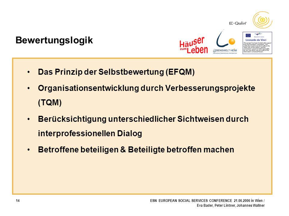 14ESN EUROPEAN SOCIAL SERVICES CONFERENCE 21.06.2006 in Wien / Eva Bader, Peter Lintner, Johannes Wallner Bewertungslogik Das Prinzip der Selbstbewert