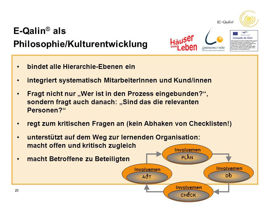 23ESN EUROPEAN SOCIAL SERVICES CONFERENCE 21.06.2006 in Wien / Eva Bader, Peter Lintner, Johannes Wallner E-Qalin ® als Philosophie/Kulturentwicklung