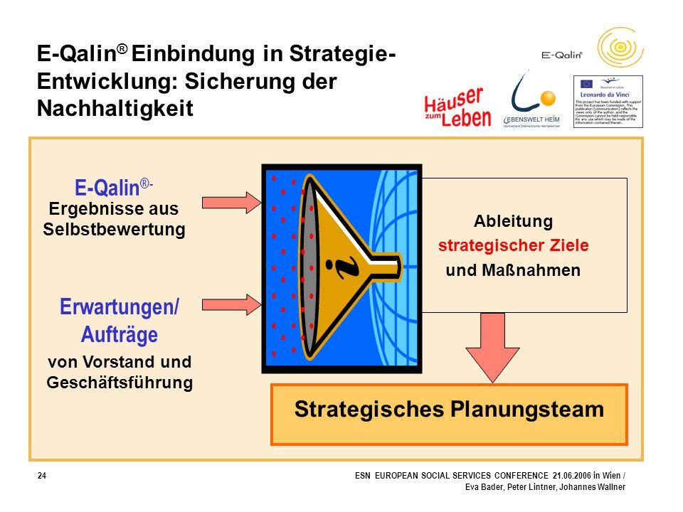 24ESN EUROPEAN SOCIAL SERVICES CONFERENCE 21.06.2006 in Wien / Eva Bader, Peter Lintner, Johannes Wallner E-Qalin ® Einbindung in Strategie- Entwicklu