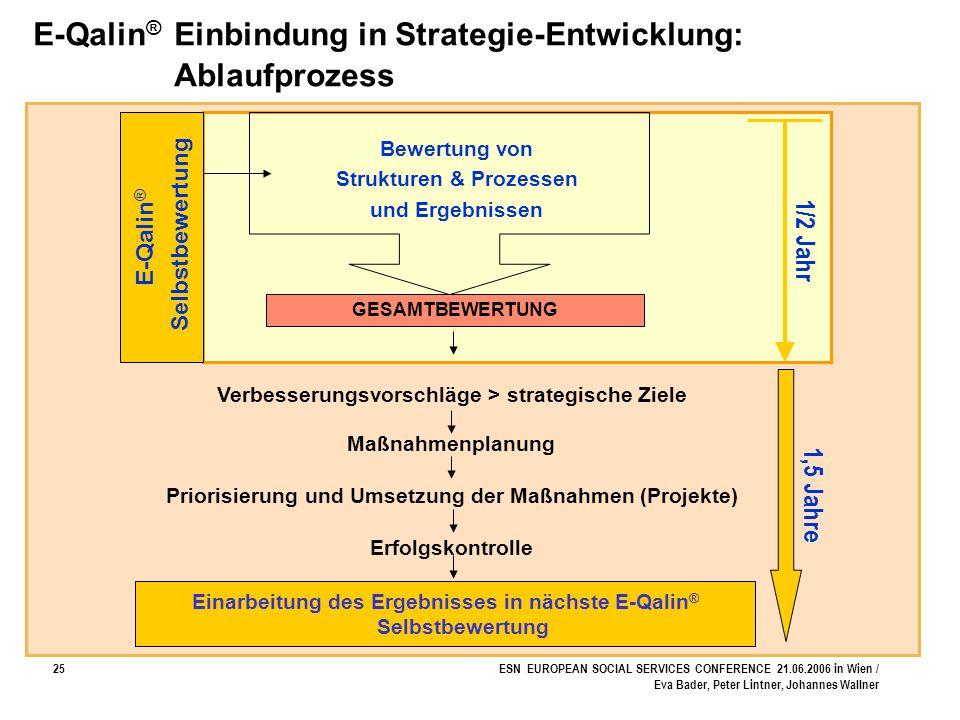 25ESN EUROPEAN SOCIAL SERVICES CONFERENCE 21.06.2006 in Wien / Eva Bader, Peter Lintner, Johannes Wallner Verbesserungsvorschläge > strategische Ziele