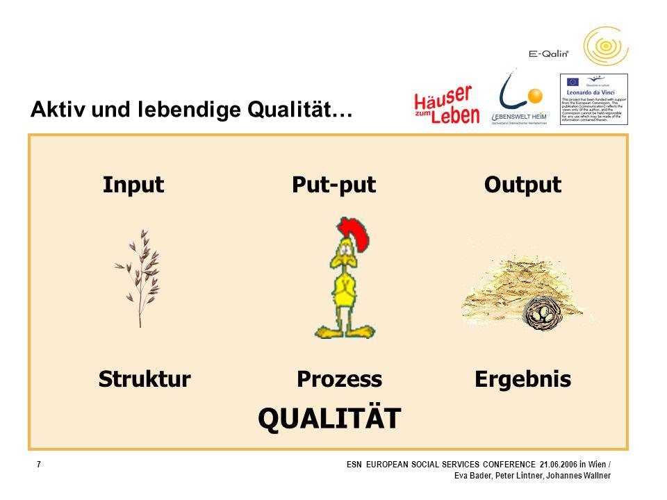 """8ESN EUROPEAN SOCIAL SERVICES CONFERENCE 21.06.2006 in Wien / Eva Bader, Peter Lintner, Johannes Wallner Grundlagen - Qualitätsmanagement ist ein """"Vehikel um qualitätsvolle Dienstleistung aus Kundensicht zu erfahren bewohnerorientiert zu erbringen zukunftsorientiert zu """"managen alle Prozesse am Kunden auszurichten Leitung unter Berücksichtigung von Ressourcen zu praktizieren Ergebnisse & Zufriedenheit festzustellen"""