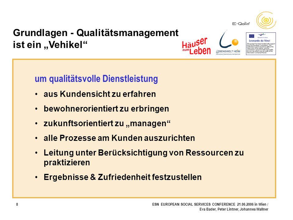 "8ESN EUROPEAN SOCIAL SERVICES CONFERENCE 21.06.2006 in Wien / Eva Bader, Peter Lintner, Johannes Wallner Grundlagen - Qualitätsmanagement ist ein ""Veh"