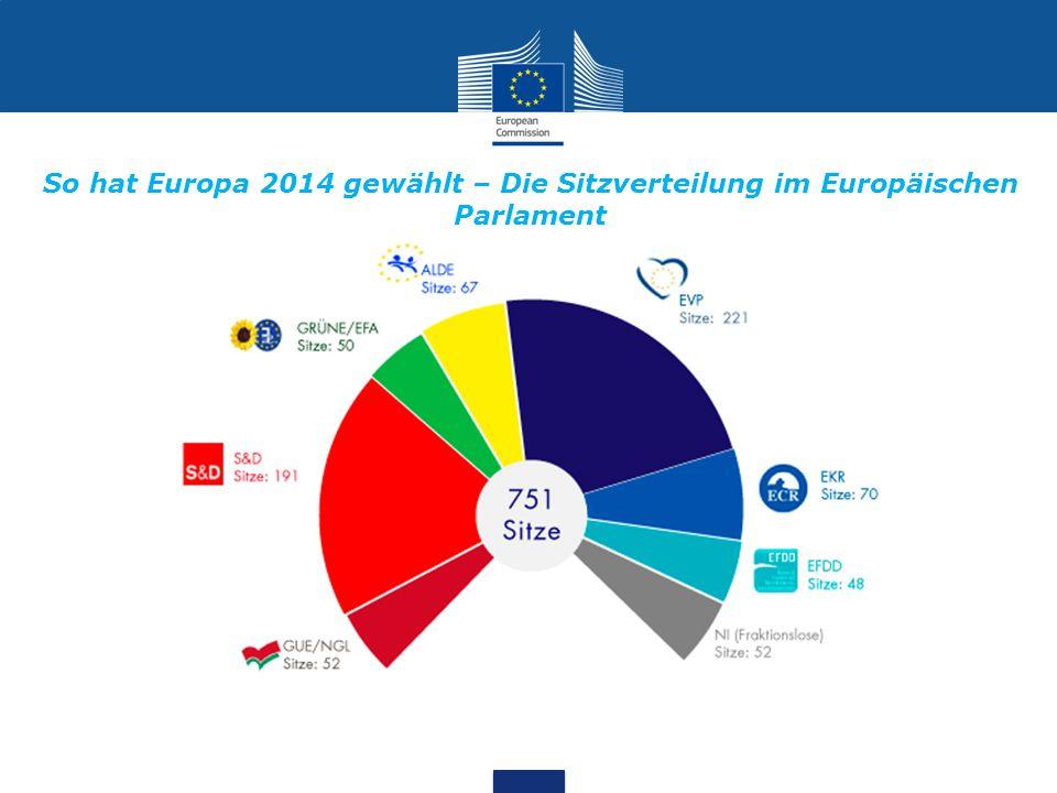 So hat Europa 2014 gewählt – Die Sitzverteilung im Europäischen Parlament