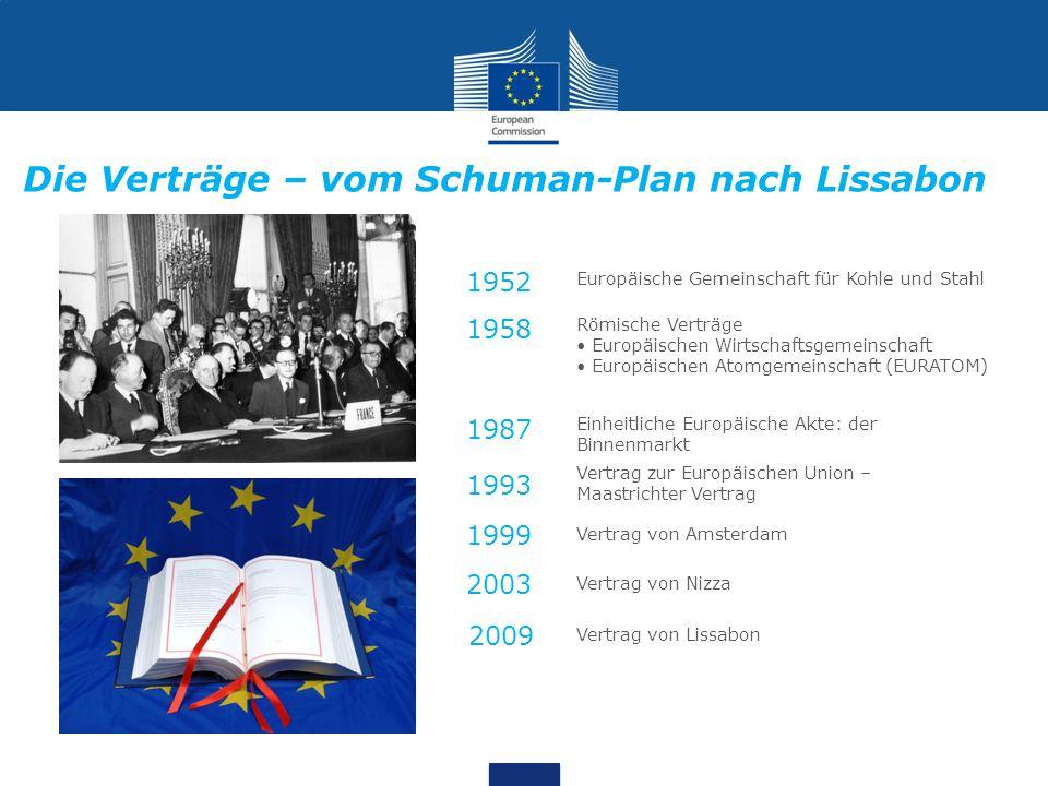 Europäische Gemeinschaft für Kohle und Stahl Römische Verträge Europäischen Wirtschaftsgemeinschaft Europäischen Atomgemeinschaft (EURATOM) Einheitlic