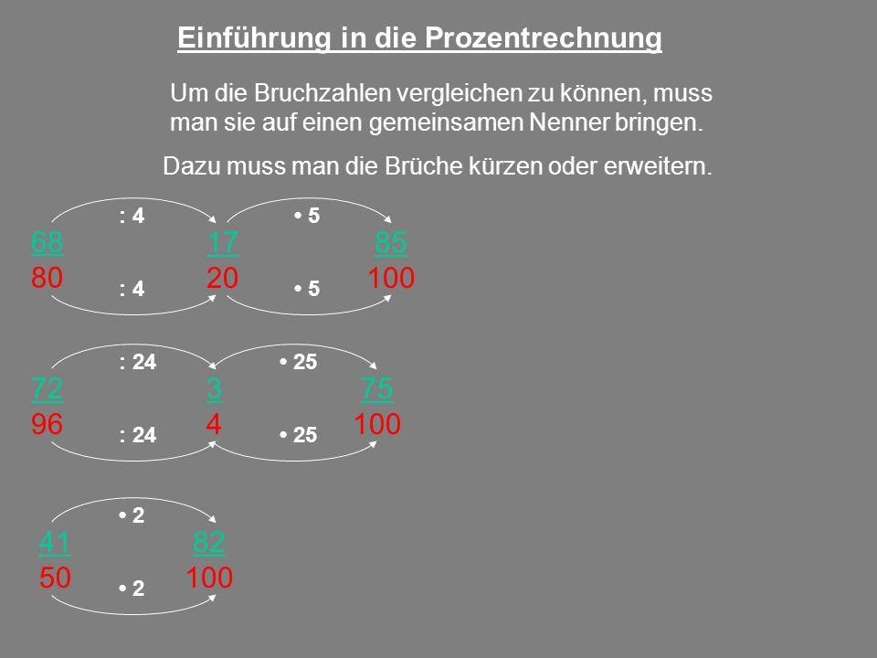 Um die Bruchzahlen vergleichen zu können, muss man sie auf einen gemeinsamen Nenner bringen. Einführung in die Prozentrechnung 68 80 72 96 41 50 Dazu