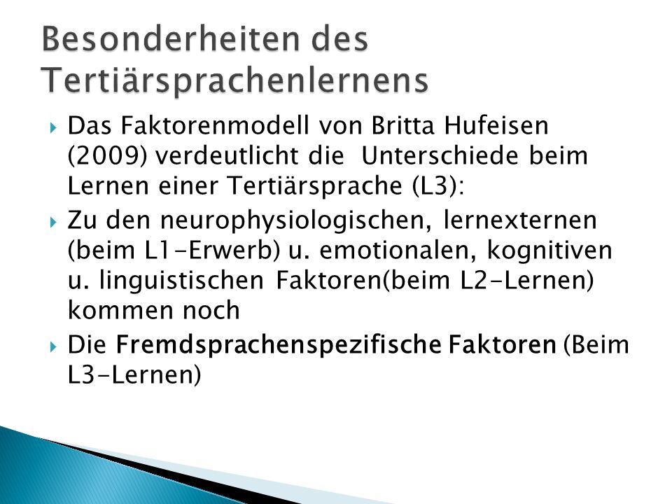  Das Faktorenmodell von Britta Hufeisen (2009) verdeutlicht die Unterschiede beim Lernen einer Tertiärsprache (L3):  Zu den neurophysiologischen, le