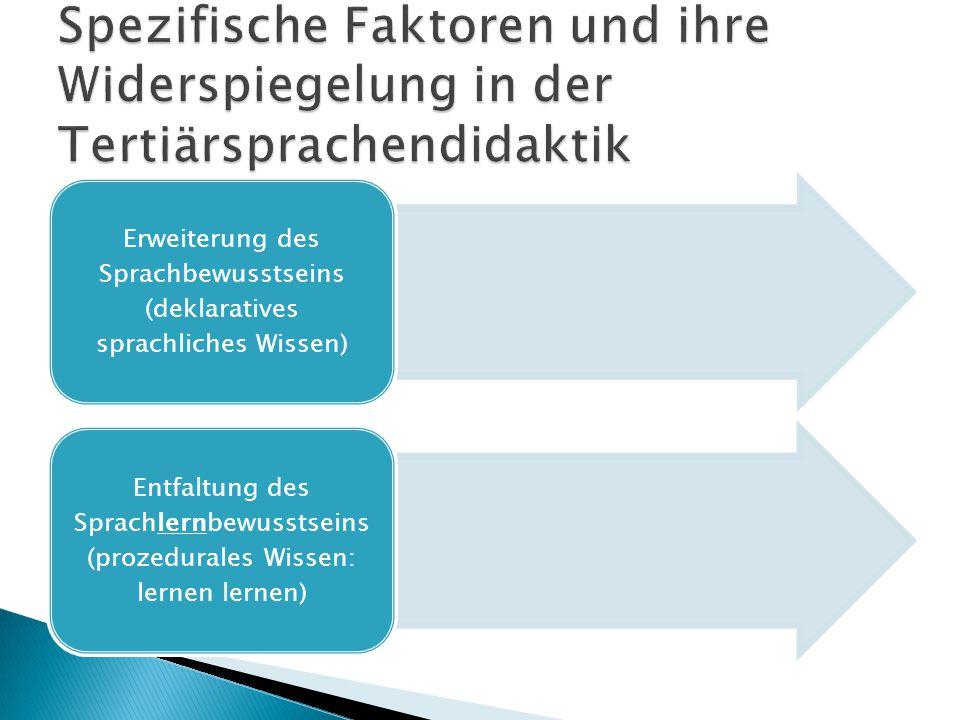 Erweiterung des Sprachbewusstseins (deklaratives sprachliches Wissen) Entfaltung des Sprachlernbewusstseins (prozedurales Wissen: lernen lernen)